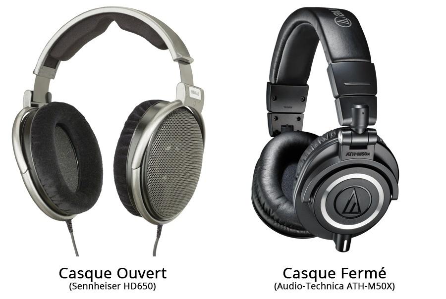 Casques Audio Ouverts et Fermés