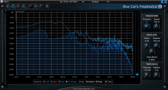 Blue Cat Audio FreqAnalyst Plugin VST d'Analyse de Spectre