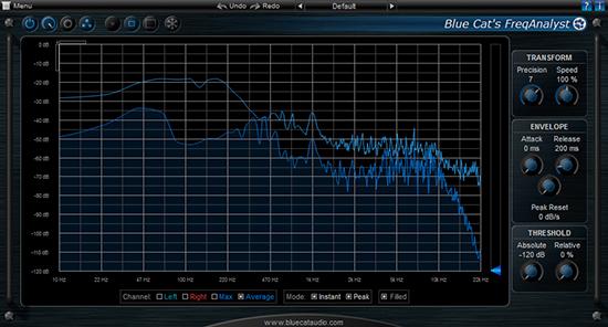 Blue Cat Audio FreqAnalyst Plugin VST d'Analyse de Spectre