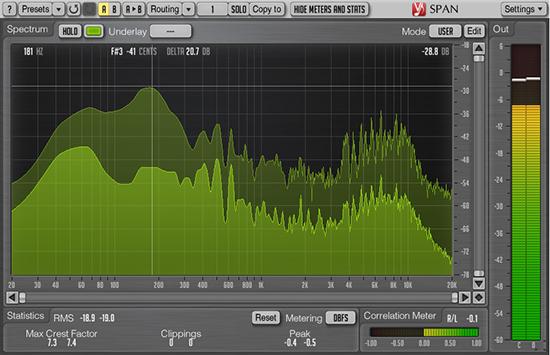 Voxengo SPAN Plugin VST d'Analyse de Spectre