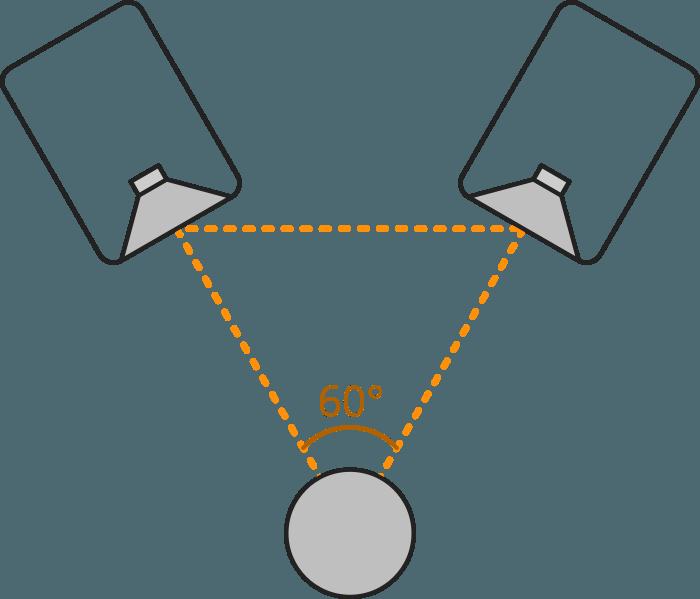 Position horizontale idéale d'enceintes de studio