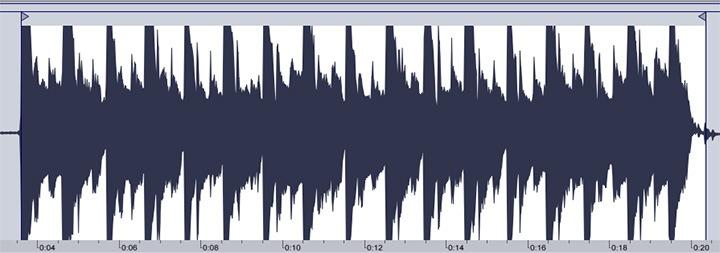 Forme d'onde avec clipping lié à un mauvais niveau d'enregistrement