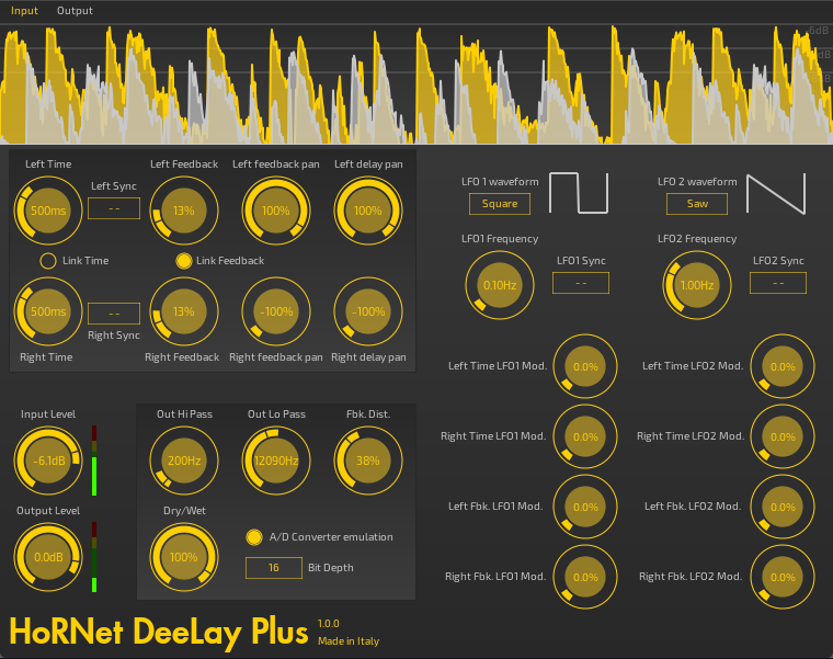 DeeLay Plus d'HoRNet Plugins
