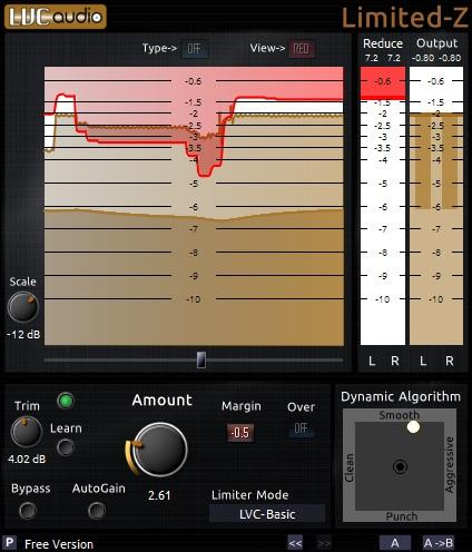Le Limited-Z de LVC-Audio