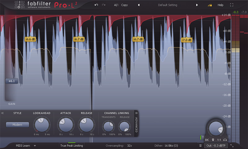 L'interface de Fabfilter Pro-L 2