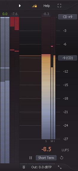 Le mode Loudness Metering de Fabfilter Pro-L 2