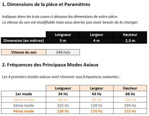 Calculateur de Résonances Modales