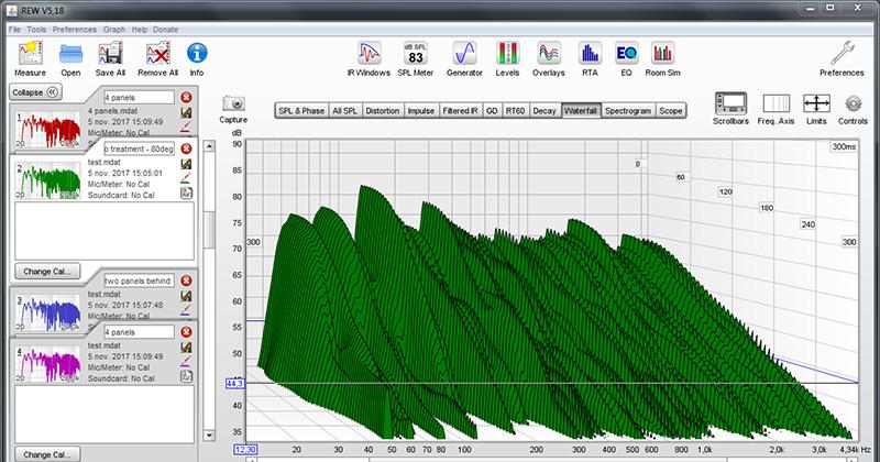 L'interface du logiciel de mesure acoustique REW