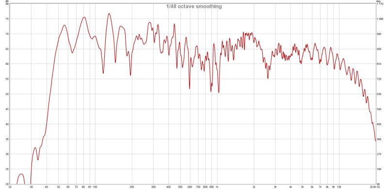 Lissage d'une courbe de fréquences dans REW