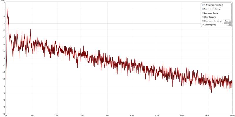 La courbe ETC dans REW