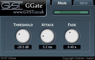 Le plugin de Gate GGate de GVST