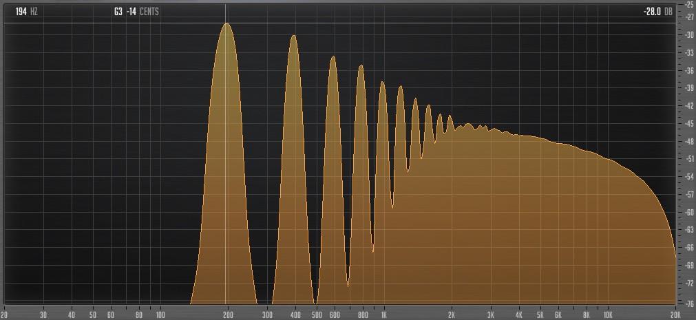 Spectre de fréquences d'une note de synthé