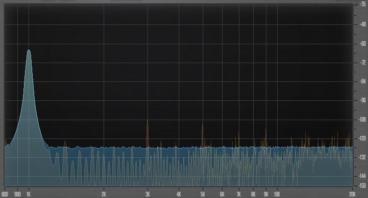 Impact du dithering sur un signal dont la résolution a été réduite