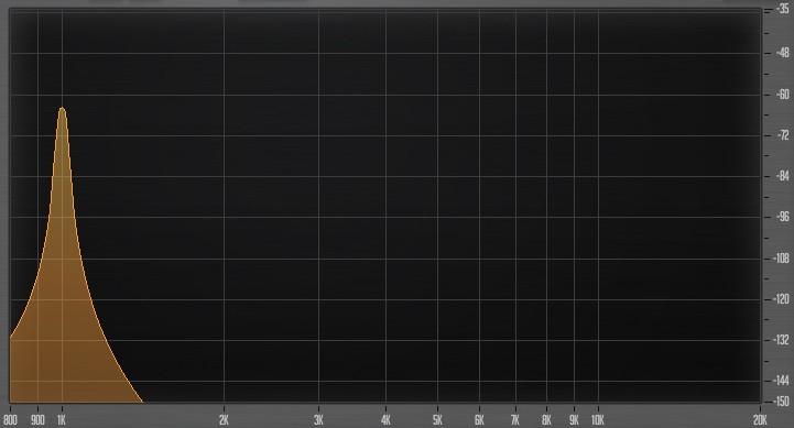 Onde sinusoïdale en 24 bits