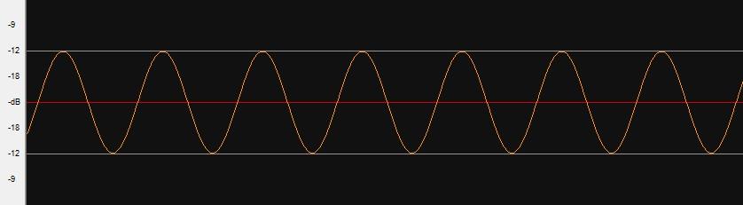 Forme d'onde sinusoïdale