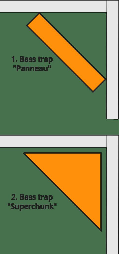 Positionnement idéal des bass traps