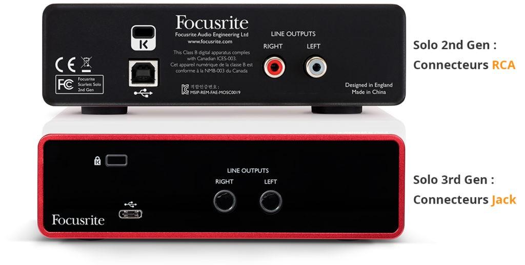 Connectiques enceintes sur les interfaces audio