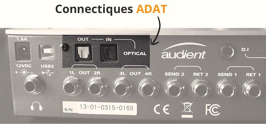 Connectique ADAT sur une interface Audient