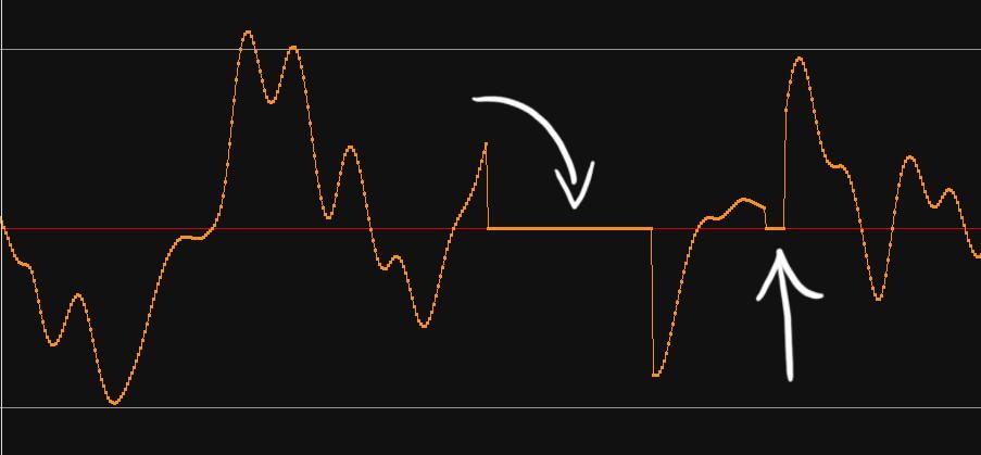 Exemple de craquements sur une interface audio