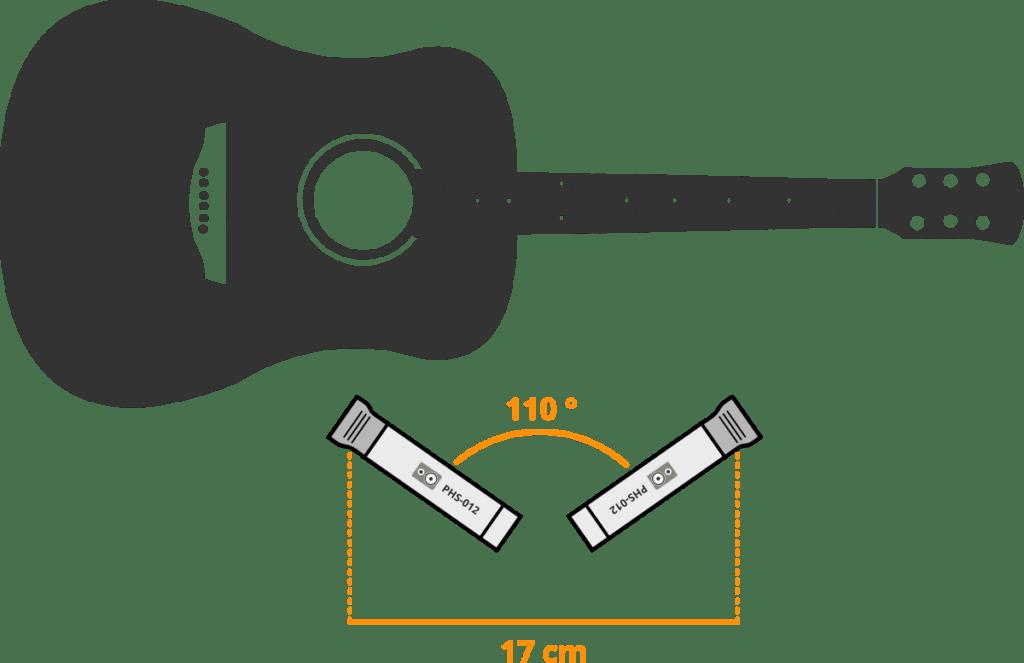 Enregistrement d'une guitare acoustique avec deux microphones libres en prise ORTF