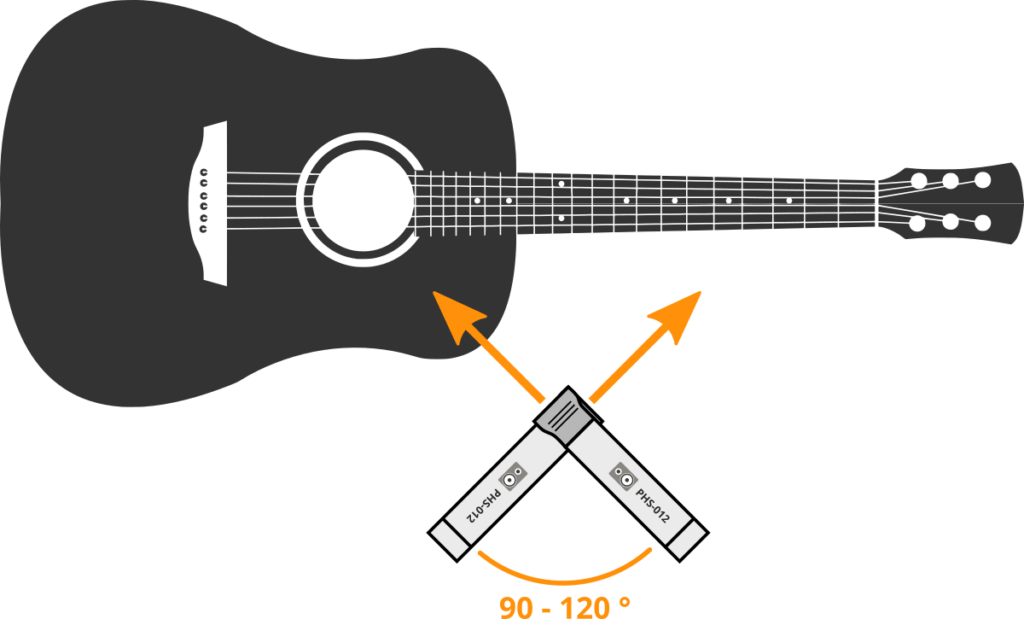 Enregistrement d'une guitare acoustique avec deux microphones libres en prise XY