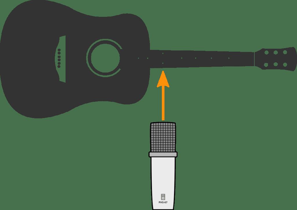 Enregistrement d'une guitare acoustique avec un microphone à la 12ème frette